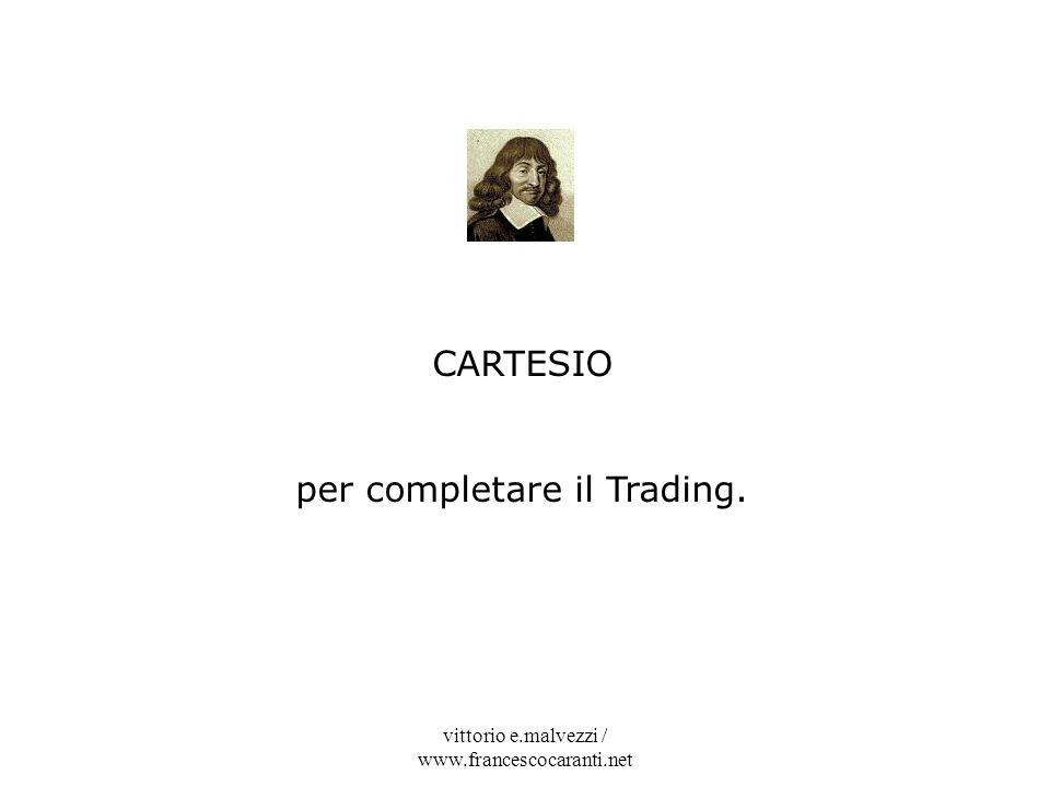 vittorio e.malvezzi / www.francescocaranti.net CARTESIO per completare il Trading.