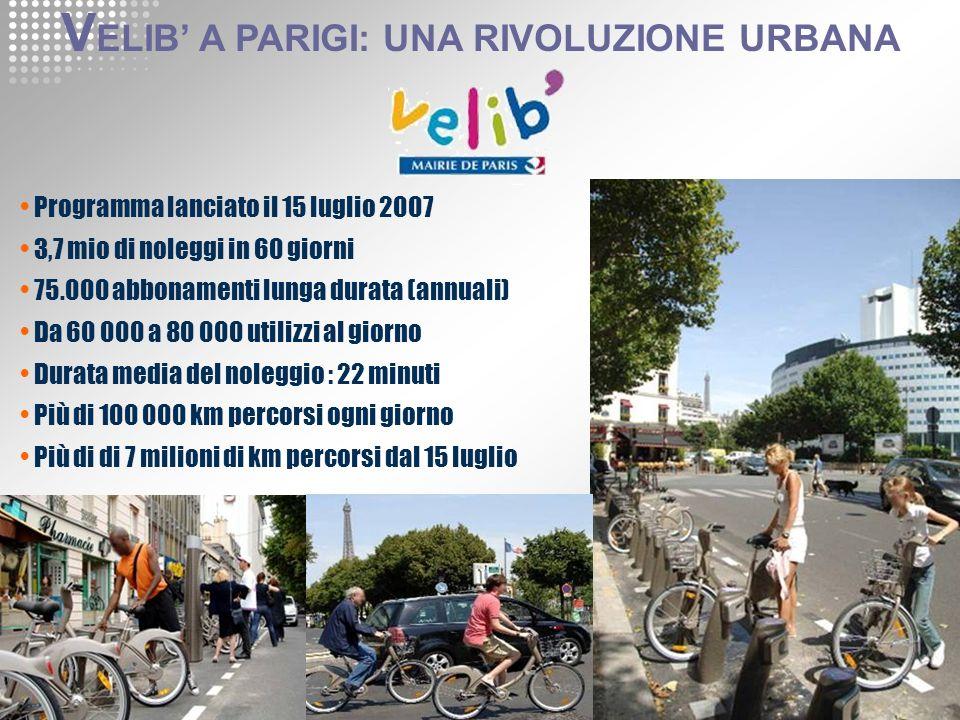 V ELIB A PARIGI: UNA RIVOLUZIONE URBANA Programma lanciato il 15 luglio 2007 3,7 mio di noleggi in 60 giorni 75.000 abbonamenti lunga durata (annuali)