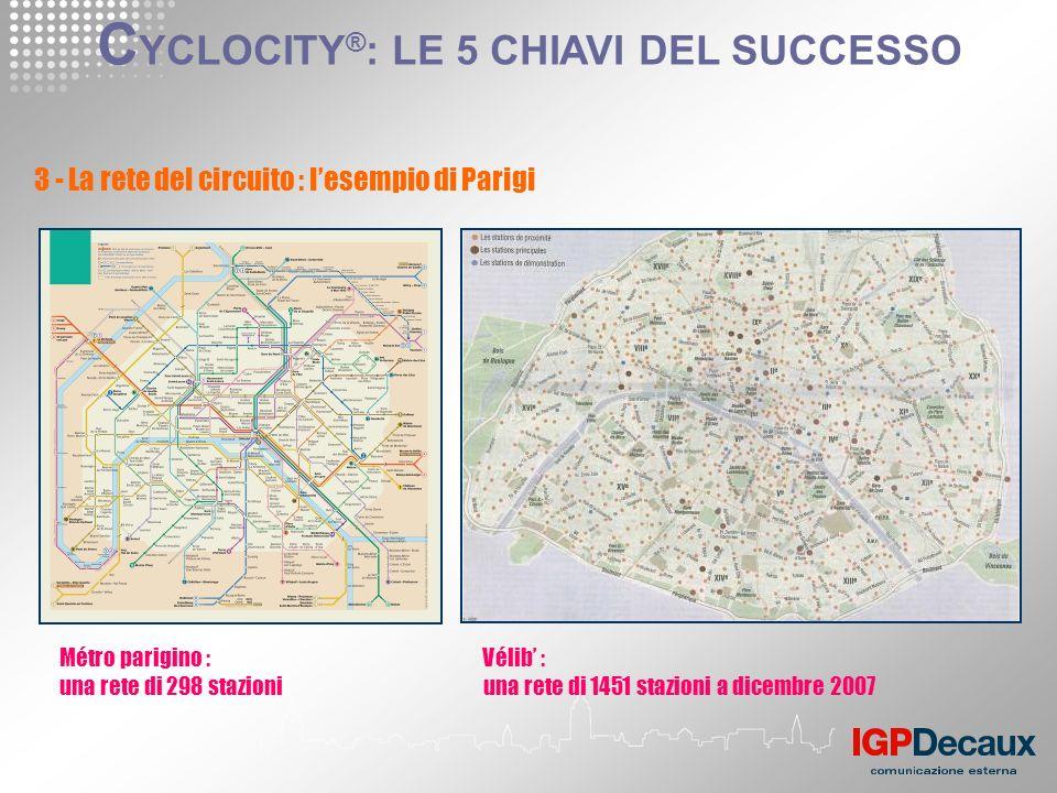 Vélib : una rete di 1451 stazioni a dicembre 2007 Métro parigino : una rete di 298 stazioni 3 - La rete del circuito : lesempio di Parigi C YCLOCITY ® : LE 5 CHIAVI DEL SUCCESSO