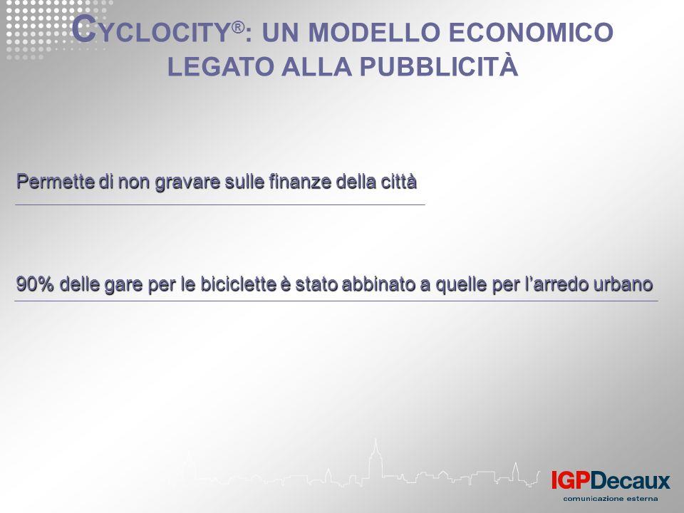 Permette di non gravare sulle finanze della città C YCLOCITY ® : UN MODELLO ECONOMICO LEGATO ALLA PUBBLICITÀ 90% delle gare per le biciclette è stato abbinato a quelle per larredo urbano