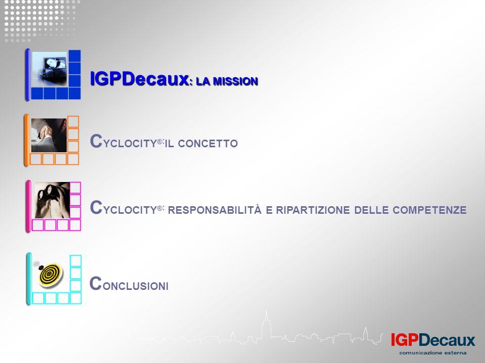 C YCLOCITY ® : IL CONCETTO IGPDecaux : LA MISSION C YCLOCITY ® : RESPONSABILITÀ E RIPARTIZIONE DELLE COMPETENZE C ONCLUSIONI