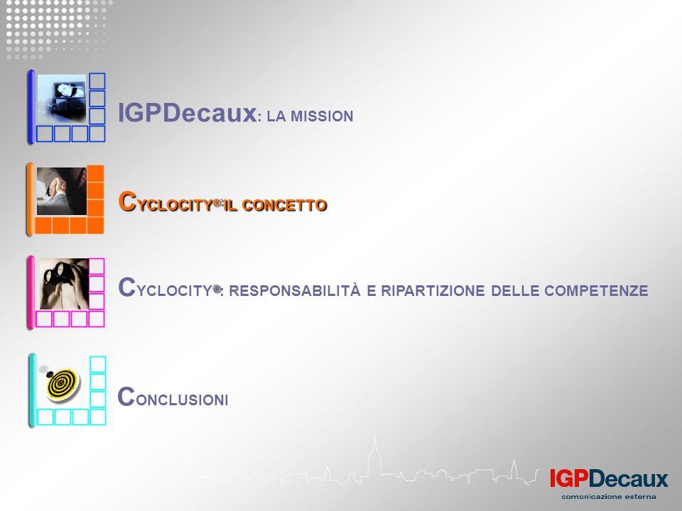 IGPDecaux : LA MISSION ® C YCLOCITY ® : RESPONSABILITÀ E RIPARTIZIONE DELLE COMPETENZE C ONCLUSIONI C YCLOCITY ® : IL CONCETTO