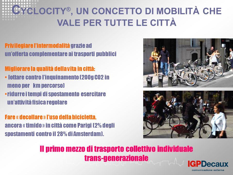 C YCLOCITY ®, UN CONCETTO DI MOBILITÀ CHE VALE PER TUTTE LE CITTÀ Privilegiare lintermodalità grazie ad unofferta complementare ai trasporti pubblici