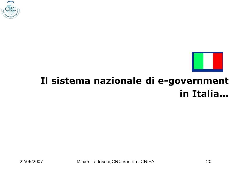22/05/2007Miriam Tedeschi, CRC Veneto - CNIPA20 Il sistema nazionale di e-government in Italia…