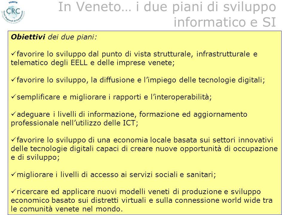 22/05/2007Miriam Tedeschi, CRC Veneto - CNIPA26 -01/2002: approvazione del Piano di Sviluppo Informatico e Telematico -08/2002: approvazione del Piano