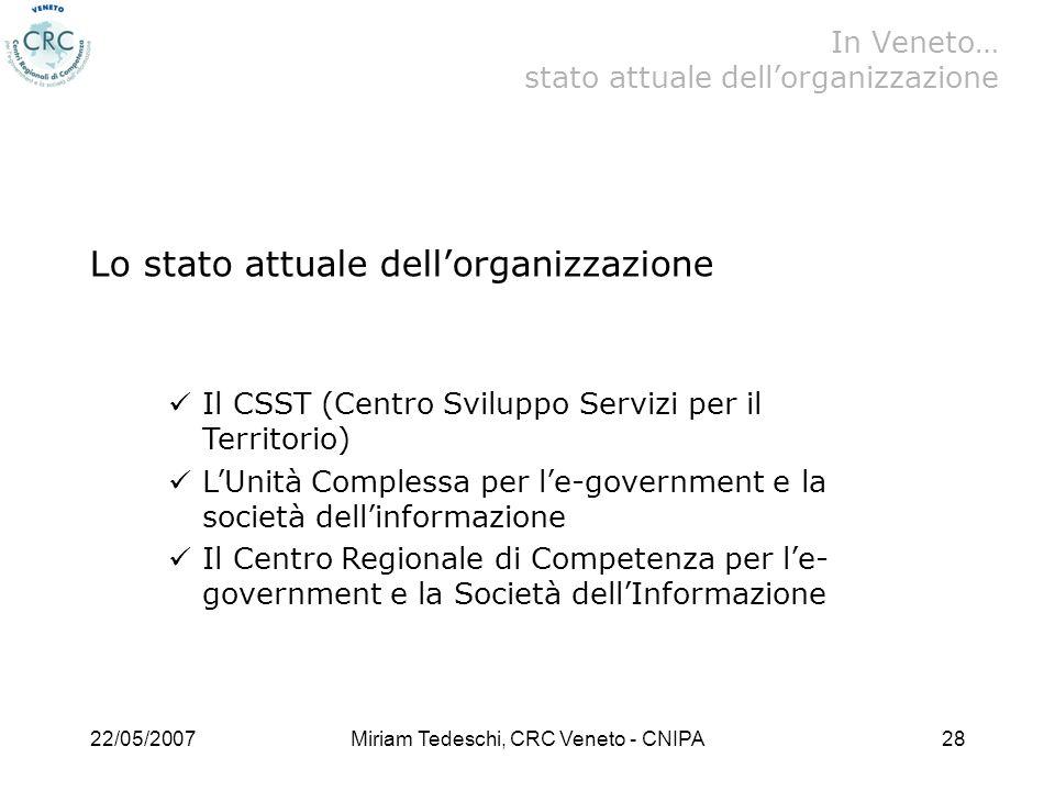 22/05/2007Miriam Tedeschi, CRC Veneto - CNIPA28 In Veneto… stato attuale dellorganizzazione Lo stato attuale dellorganizzazione Il CSST (Centro Svilup