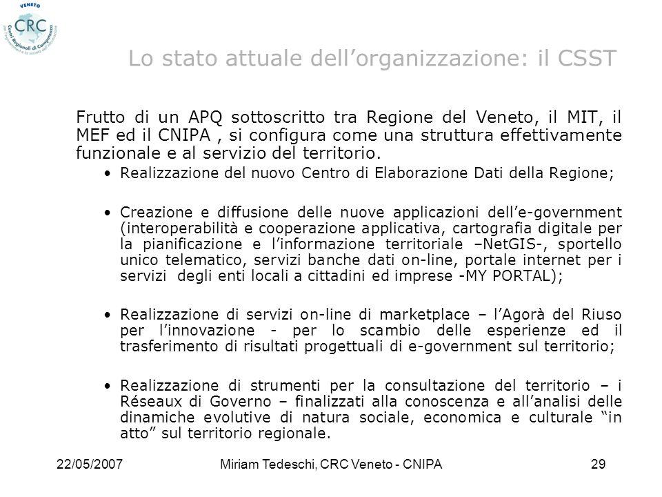 22/05/2007Miriam Tedeschi, CRC Veneto - CNIPA29 Frutto di un APQ sottoscritto tra Regione del Veneto, il MIT, il MEF ed il CNIPA, si configura come una struttura effettivamente funzionale e al servizio del territorio.