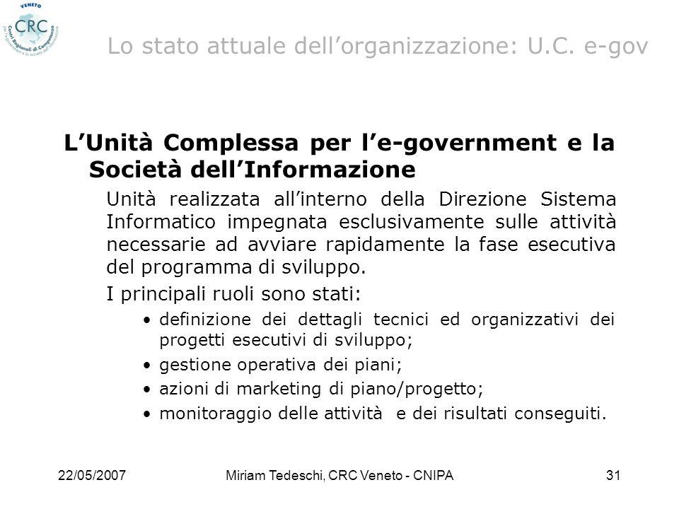 22/05/2007Miriam Tedeschi, CRC Veneto - CNIPA31 LUnità Complessa per le-government e la Società dellInformazione Unità realizzata allinterno della Dir