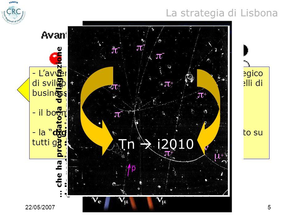 22/05/2007Miriam Tedeschi, CRC Veneto - CNIPA5 La strategia di Lisbona … al tempo T0 era Lisbona… … al tempo T1 è successo qualcosa - Lavvento della n