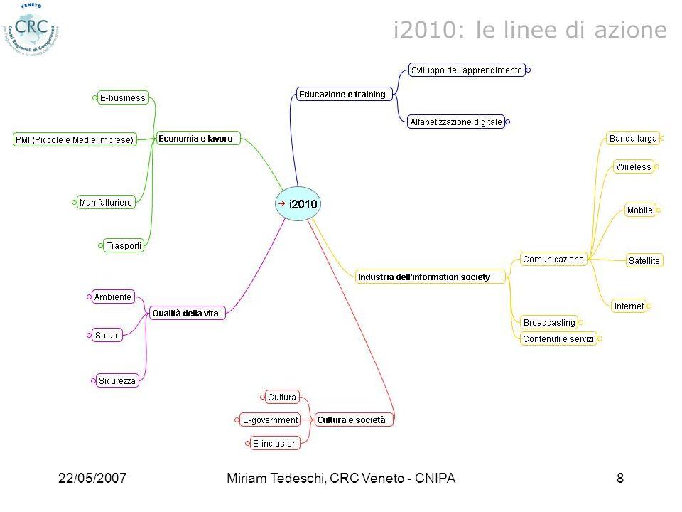 22/05/2007Miriam Tedeschi, CRC Veneto - CNIPA9 i2010: policy e activity