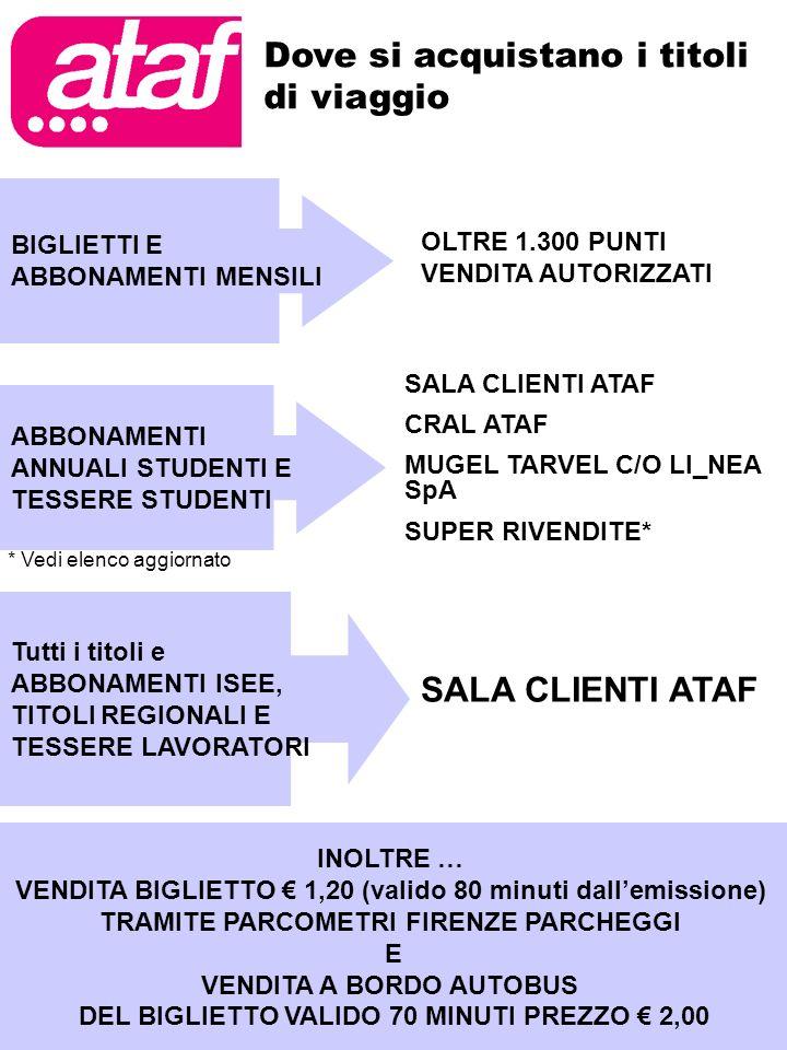 COME DIVENTARE UN RIVENDITORE AUTORIZZATO DI TITOLI DI VIAGGIO CONTATTA ATAF S.p.A.