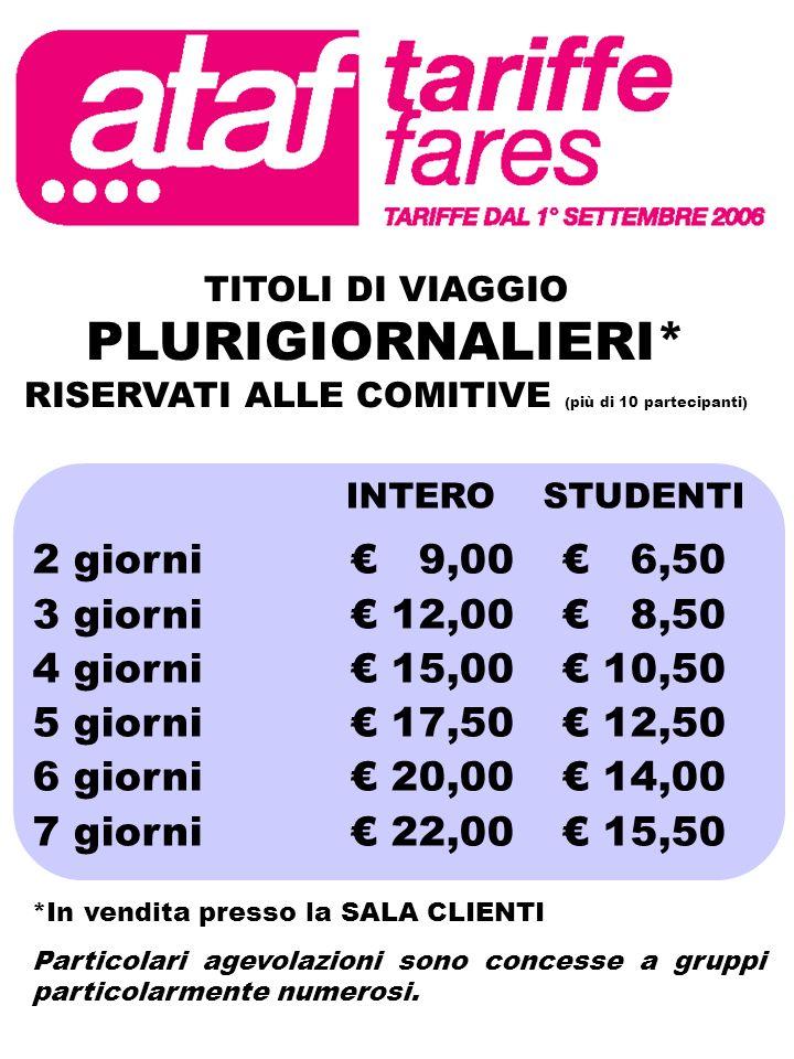 Il biglietto ATAF&LI-NEA da 1,20 può essere acquisto presso i parcometri di Firenze Parcheggi nella cerchia dei viali.
