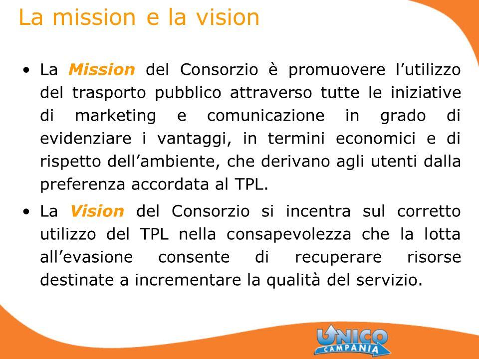 La mission e la vision La Mission del Consorzio è promuovere lutilizzo del trasporto pubblico attraverso tutte le iniziative di marketing e comunicazi