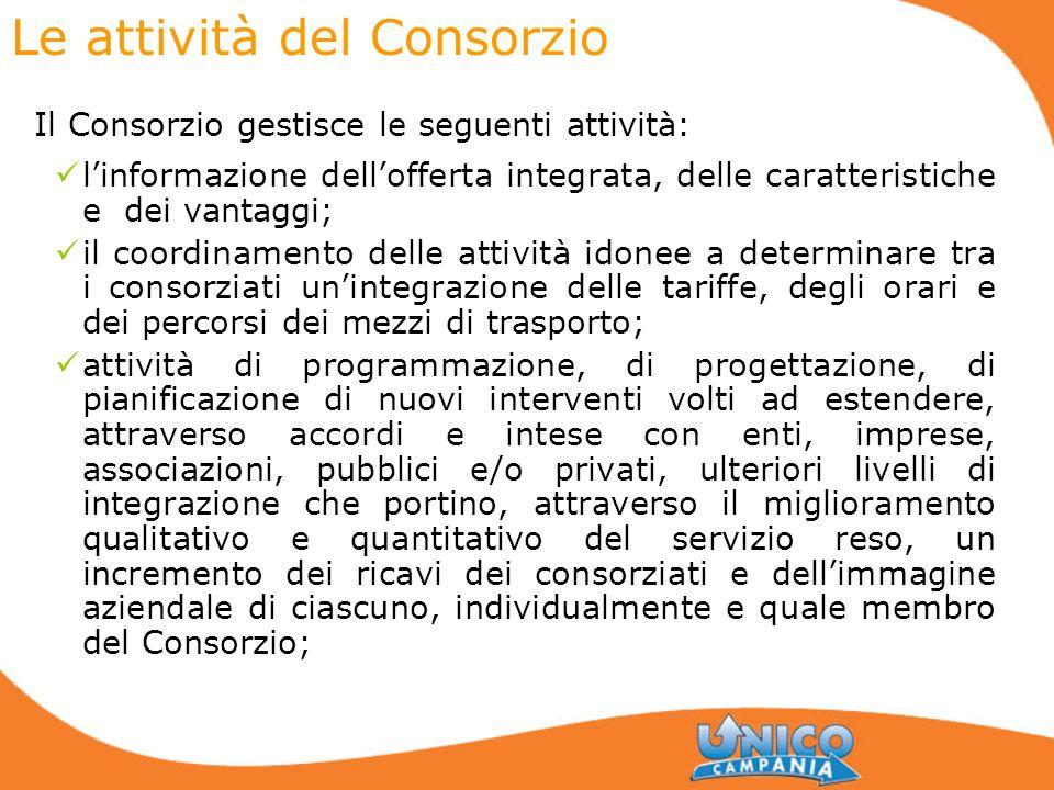 Le attività del Consorzio Il Consorzio gestisce le seguenti attività: linformazione dellofferta integrata, delle caratteristiche e dei vantaggi; il co