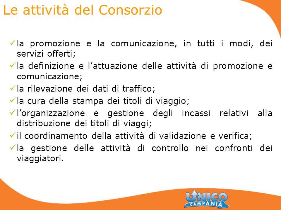Le attività del Consorzio la promozione e la comunicazione, in tutti i modi, dei servizi offerti; la definizione e lattuazione delle attività di promo