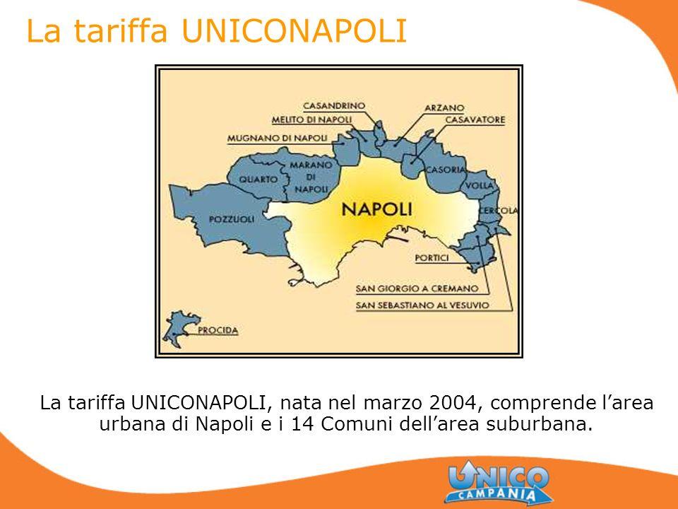 La tariffa UNICONAPOLI, nata nel marzo 2004, comprende larea urbana di Napoli e i 14 Comuni dellarea suburbana. La tariffa UNICONAPOLI