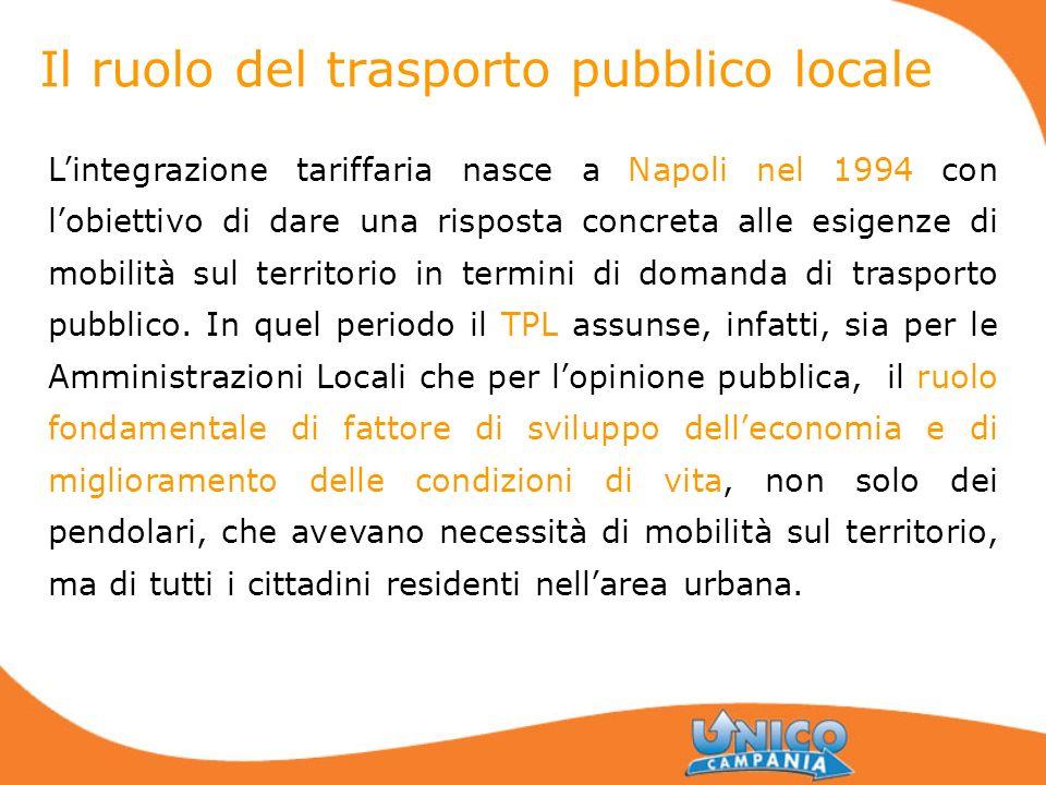 Il ruolo del trasporto pubblico locale Lintegrazione tariffaria nasce a Napoli nel 1994 con lobiettivo di dare una risposta concreta alle esigenze di
