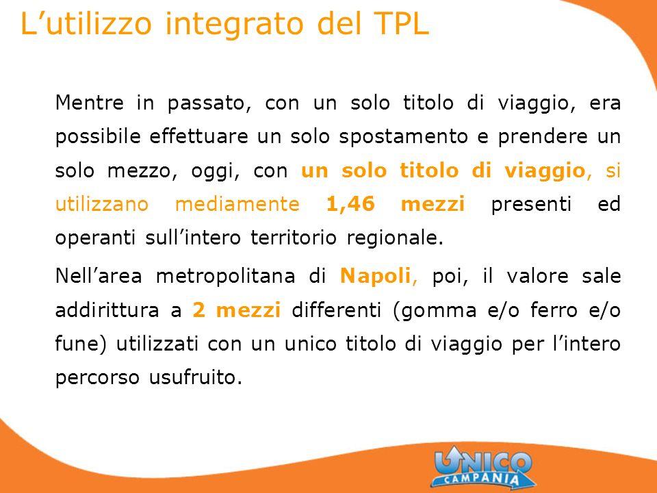 Lutilizzo integrato del TPL Mentre in passato, con un solo titolo di viaggio, era possibile effettuare un solo spostamento e prendere un solo mezzo, o