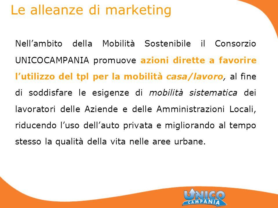 Le alleanze di marketing Nellambito della Mobilità Sostenibile il Consorzio UNICOCAMPANIA promuove azioni dirette a favorire lutilizzo del tpl per la