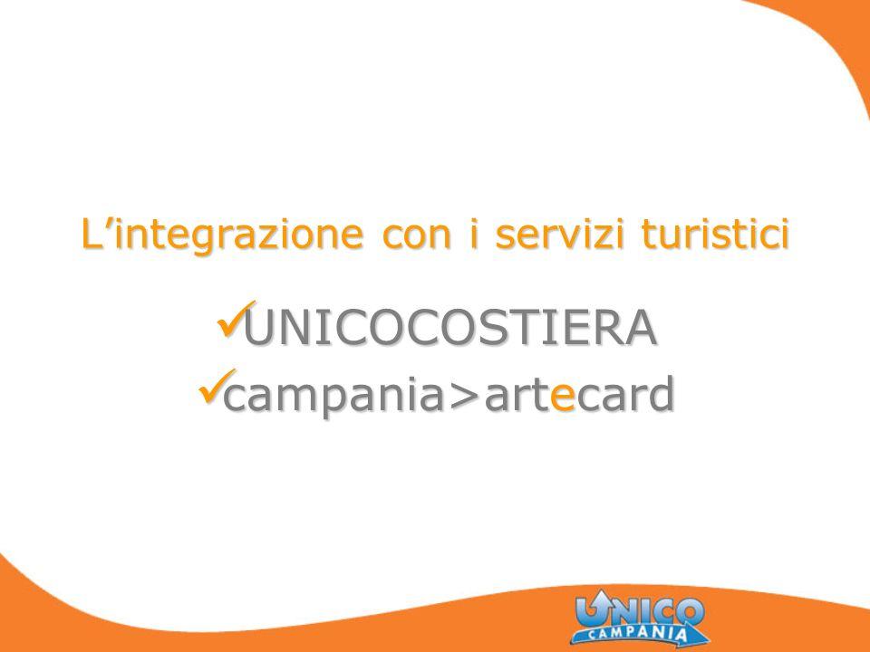 Lintegrazione con i servizi turistici UNICOCOSTIERA UNICOCOSTIERA campania>artecard campania>artecard