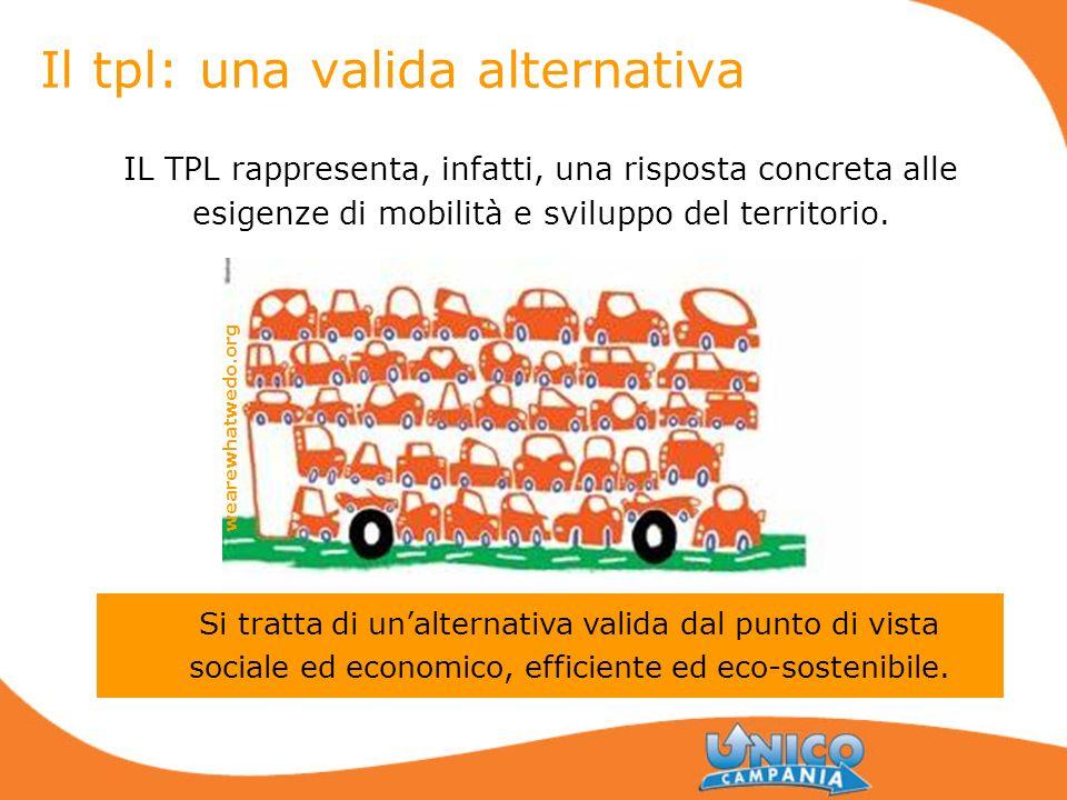 Il tpl: una valida alternativa IL TPL rappresenta, infatti, una risposta concreta alle esigenze di mobilità e sviluppo del territorio. Si tratta di un