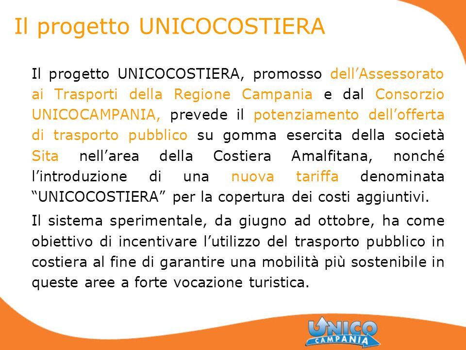 Il progetto UNICOCOSTIERA Il progetto UNICOCOSTIERA, promosso dellAssessorato ai Trasporti della Regione Campania e dal Consorzio UNICOCAMPANIA, preve