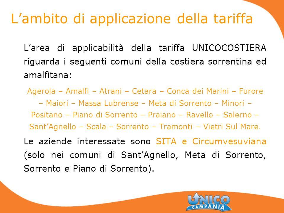 Lambito di applicazione della tariffa Larea di applicabilità della tariffa UNICOCOSTIERA riguarda i seguenti comuni della costiera sorrentina ed amalf