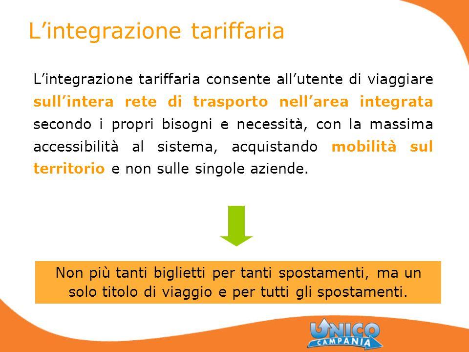 Lintegrazione tariffaria Lintegrazione tariffaria consente allutente di viaggiare sullintera rete di trasporto nellarea integrata secondo i propri bis