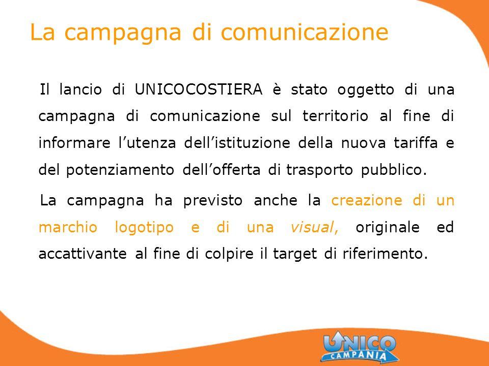 La campagna di comunicazione Il lancio di UNICOCOSTIERA è stato oggetto di una campagna di comunicazione sul territorio al fine di informare lutenza d