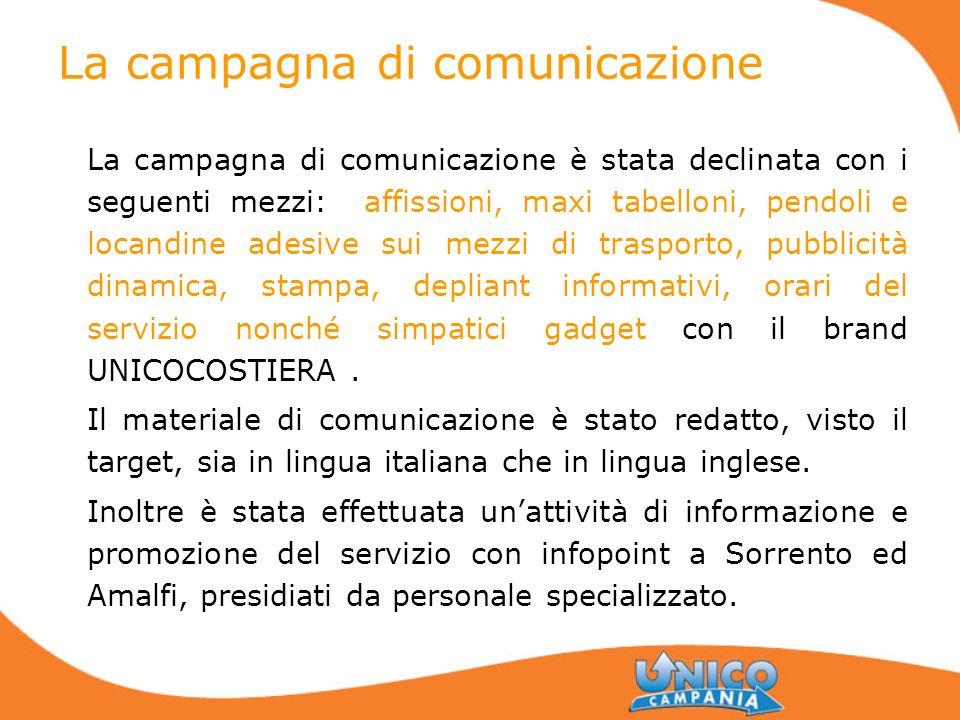 La campagna di comunicazione La campagna di comunicazione è stata declinata con i seguenti mezzi: affissioni, maxi tabelloni, pendoli e locandine ades
