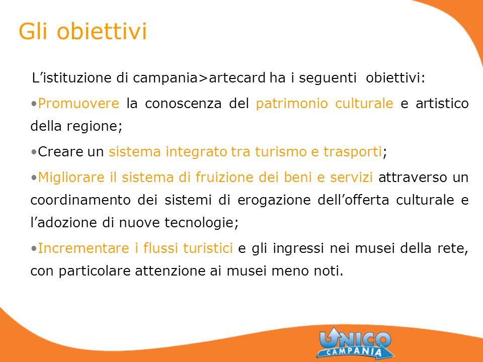 Gli obiettivi Listituzione di campania>artecard ha i seguenti obiettivi: Promuovere la conoscenza del patrimonio culturale e artistico della regione;