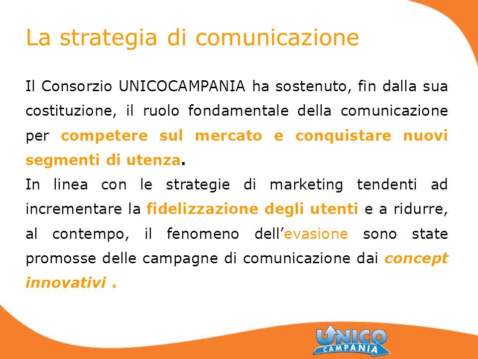 La strategia di comunicazione Il Consorzio UNICOCAMPANIA ha sostenuto, fin dalla sua costituzione, il ruolo fondamentale della comunicazione per compe