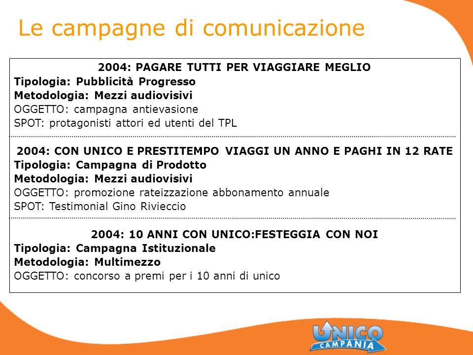 2004: PAGARE TUTTI PER VIAGGIARE MEGLIO Tipologia: Pubblicità Progresso Metodologia: Mezzi audiovisivi OGGETTO: campagna antievasione SPOT: protagonis