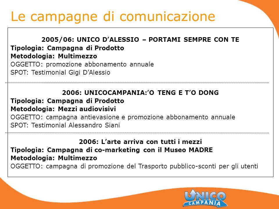 2005/06: UNICO DALESSIO – PORTAMI SEMPRE CON TE Tipologia: Campagna di Prodotto Metodologia: Multimezzo OGGETTO: promozione abbonamento annuale SPOT: