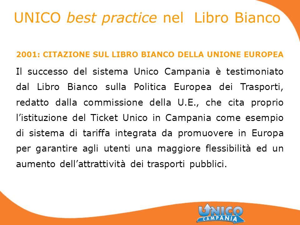 UNICO best practice nel Libro Bianco 2001: CITAZIONE SUL LIBRO BIANCO DELLA UNIONE EUROPEA Il successo del sistema Unico Campania è testimoniato dal L