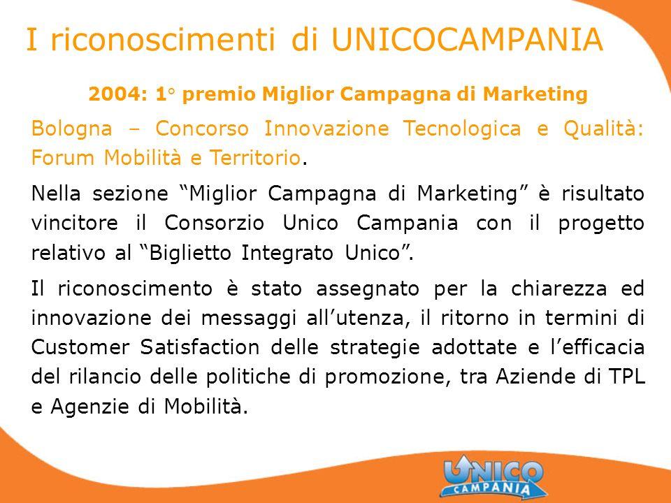 2004: 1° premio Miglior Campagna di Marketing Bologna – Concorso Innovazione Tecnologica e Qualità: Forum Mobilità e Territorio. Nella sezione Miglior