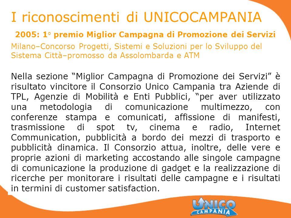 2005: 1° premio Miglior Campagna di Promozione dei Servizi Milano–Concorso Progetti, Sistemi e Soluzioni per lo Sviluppo del Sistema Città–promosso da