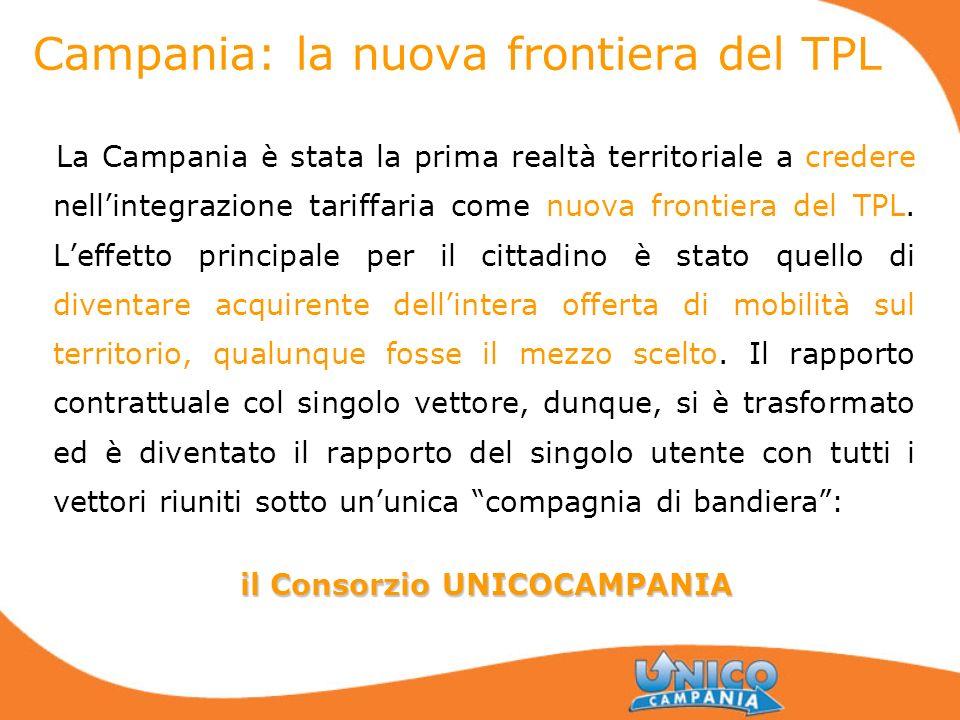 Campania: la nuova frontiera del TPL La Campania è stata la prima realtà territoriale a credere nellintegrazione tariffaria come nuova frontiera del T