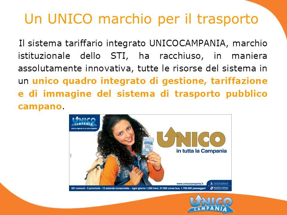 Un UNICO marchio per il trasporto Il sistema tariffario integrato UNICOCAMPANIA, marchio istituzionale dello STI, ha racchiuso, in maniera assolutamen
