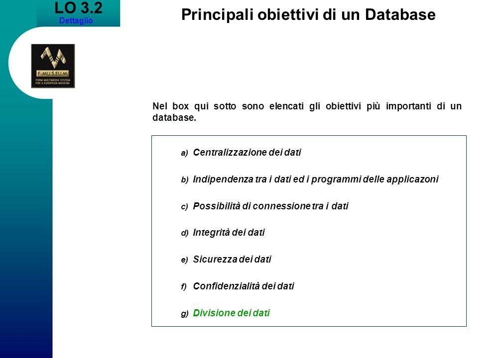 LO 3.2 Dettaglio Principali obiettivi di un Database Nel box qui sotto sono elencati gli obiettivi più importanti di un database.