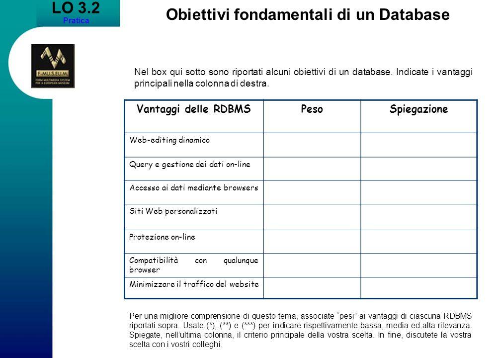 LO 3.2 Pratica Obiettivi fondamentali di un Database Nel box qui sotto sono riportati alcuni obiettivi di un database.