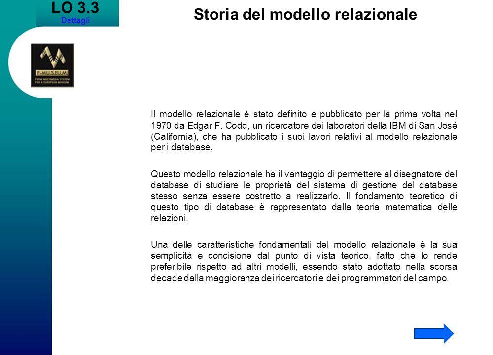 LO 3.3 Dettagli Storia del modello relazionale Il modello relazionale è stato definito e pubblicato per la prima volta nel 1970 da Edgar F.