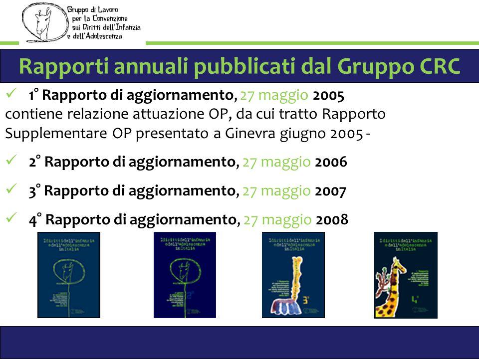Rapporti annuali pubblicati dal Gruppo CRC 1° Rapporto di aggiornamento, 27 maggio 2005 contiene relazione attuazione OP, da cui tratto Rapporto Supplementare OP presentato a Ginevra giugno 2005 - 2° Rapporto di aggiornamento, 27 maggio 2006 3° Rapporto di aggiornamento, 27 maggio 2007 4° Rapporto di aggiornamento, 27 maggio 2008