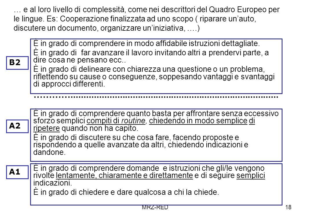MRZ-RED18 … e al loro livello di complessità, come nei descrittori del Quadro Europeo per le lingue. Es: Cooperazione finalizzata ad uno scopo ( ripar