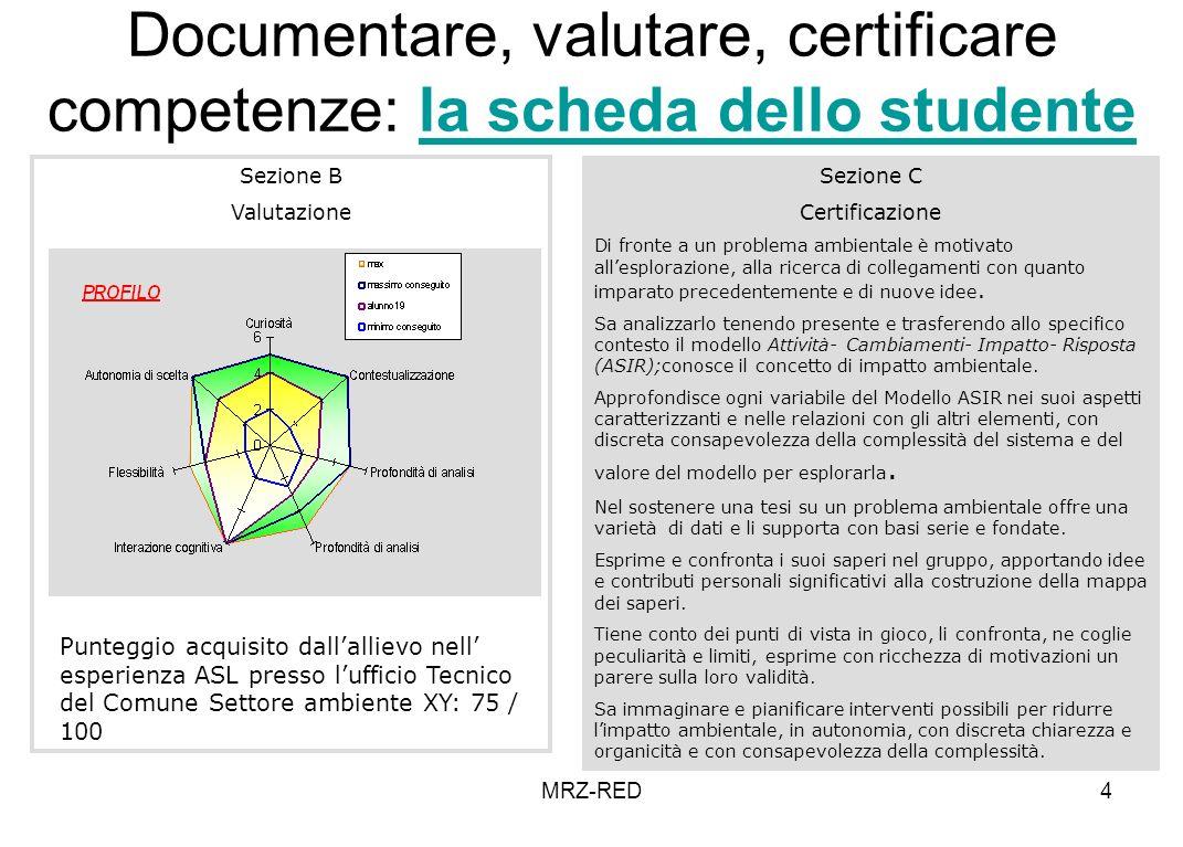 MRZ-RED4 Documentare, valutare, certificare competenze: la scheda dello studentela scheda dello studente Sezione B Valutazione Punteggio acquisito dal