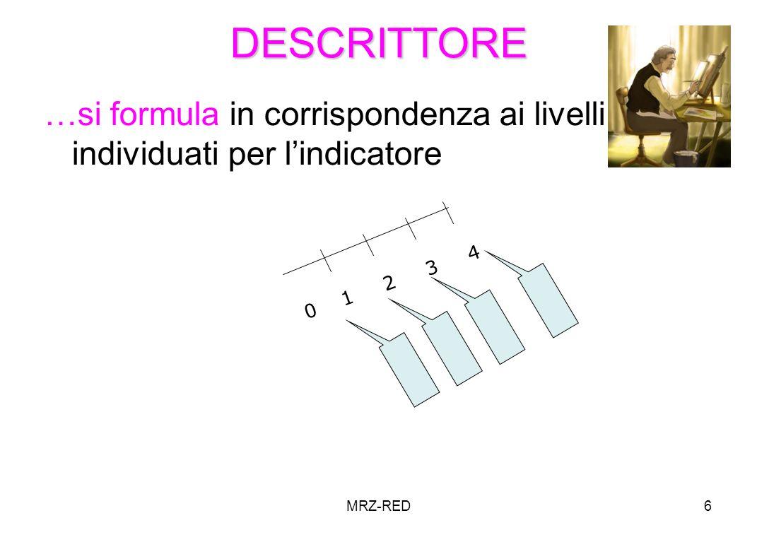MRZ-RED6 …si formula in corrispondenza ai livelli individuati per lindicatore DESCRITTORE 0 1 2 3 4