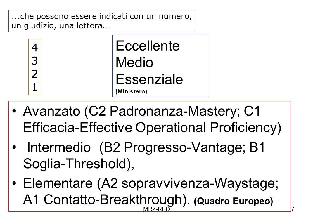 MRZ-RED7 Eccellente Medio Essenziale (Ministero) Avanzato (C2 Padronanza-Mastery; C1 Efficacia-Effective Operational Proficiency) Intermedio (B2 Progr