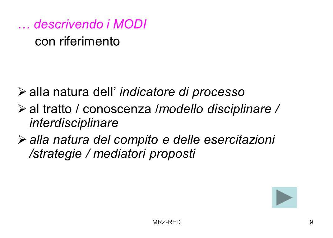 MRZ-RED9 … descrivendo i MODI con riferimento alla natura dell indicatore di processo al tratto / conoscenza /modello disciplinare / interdisciplinare