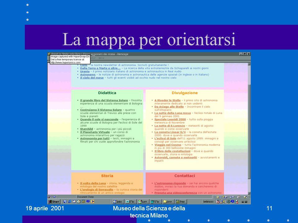 19 aprile 2001Museo della Scienza e della tecnica Milano 11 La mappa per orientarsi