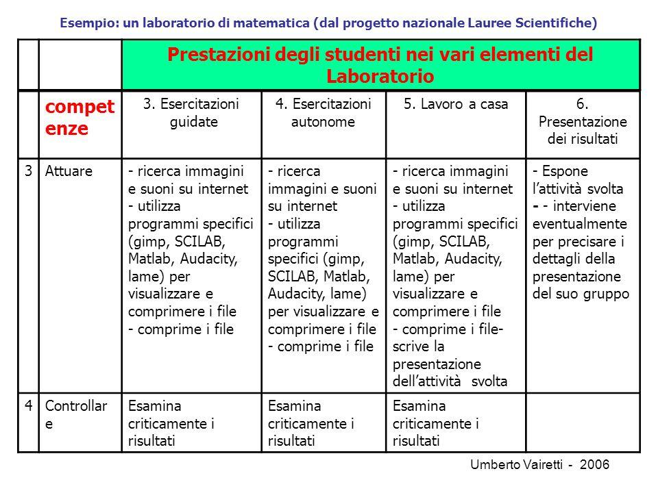 Prestazioni degli studenti nei vari elementi del Laboratorio compet enze 3.